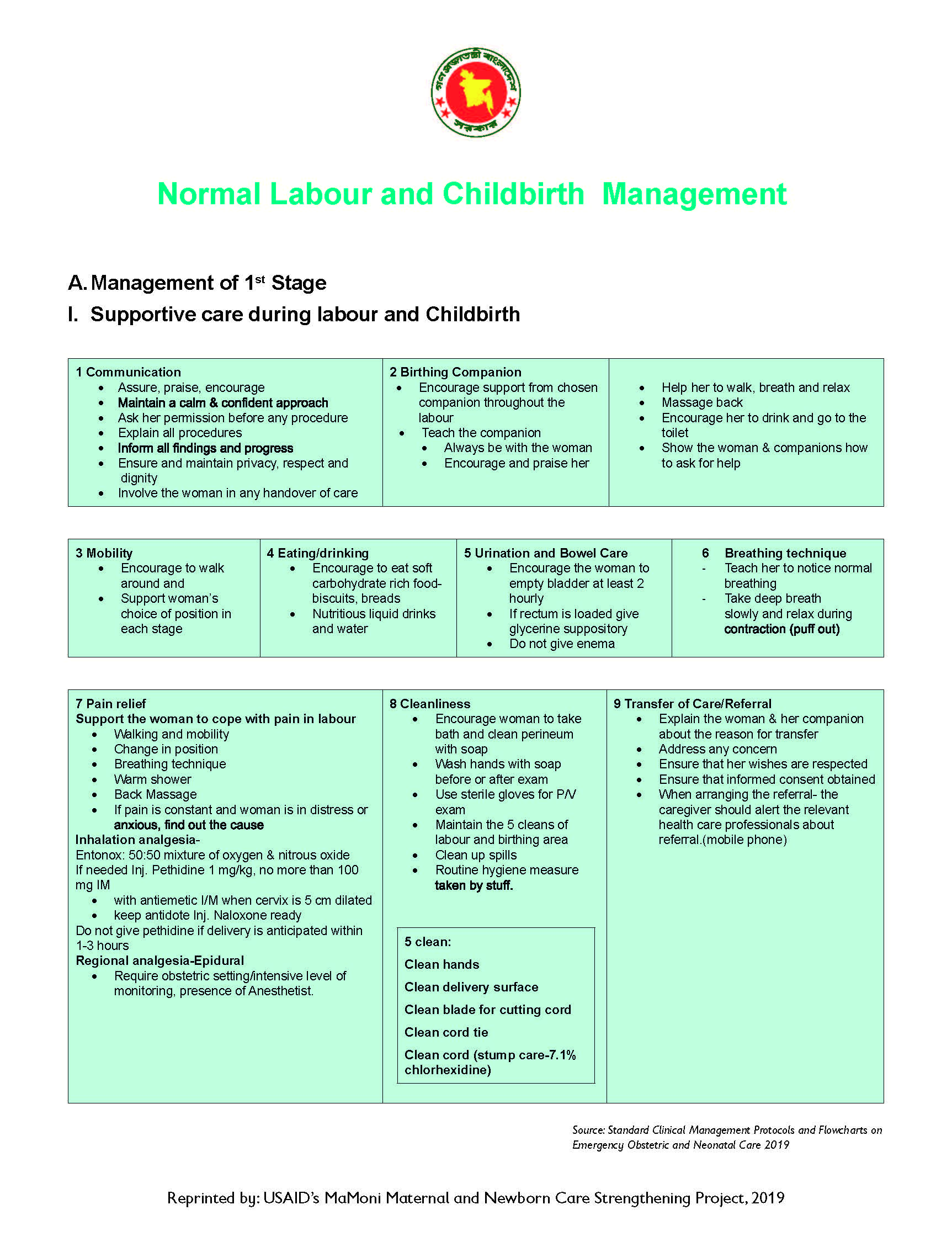 Normal Labor and Childbirth Management 2019